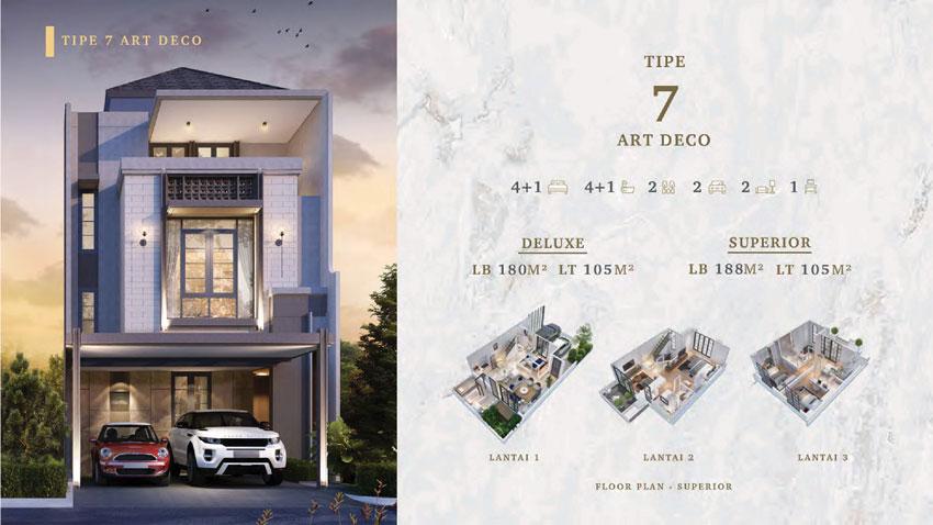 Rumah type 7 art deco bukit podomoro klender